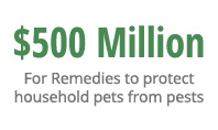 Dollars Spent on Protecting Pets from Pests