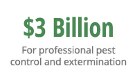 Dollars Spent on Professional Pest Control Services